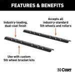 Base Rail Features