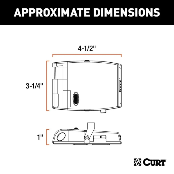 Discovery Approximate Dimensions