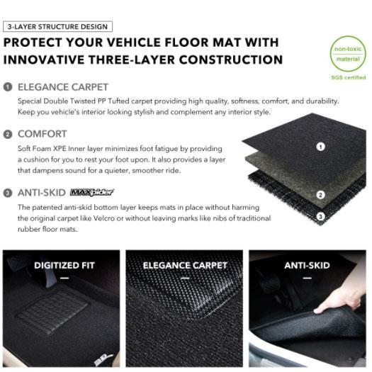 Three Layer Protection