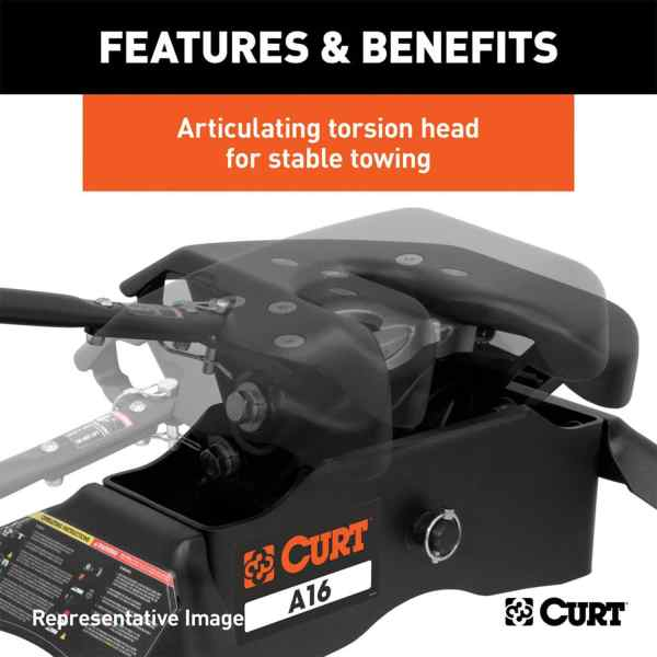 Articulating Torsion Head Increases Stability