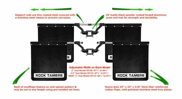 How To Adjust Rock Tamers