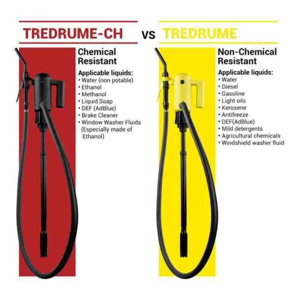 Tera Electric Powered Ethanol / Methanol Drum Transfer Pump - TREDRUM CH