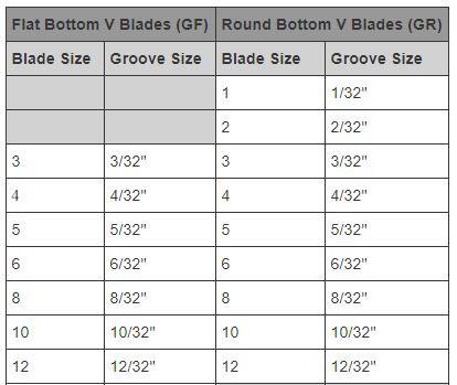 Van Alstine Replacement Blade GV1000 Chart