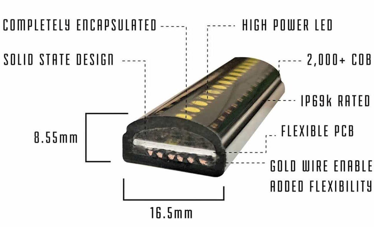 LED Work Blade Specs